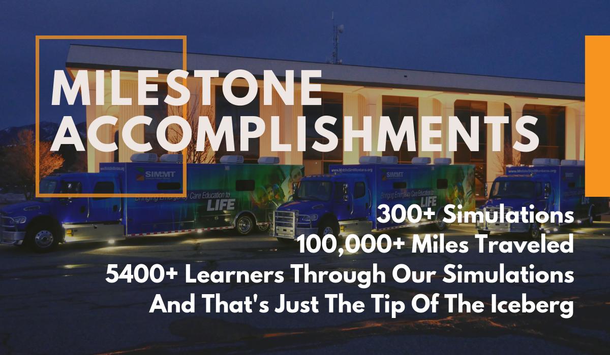 SIM-MT Milestone Accomplishments 2019